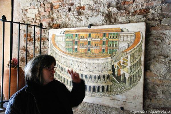mercato delle gaite anfiteatro romano